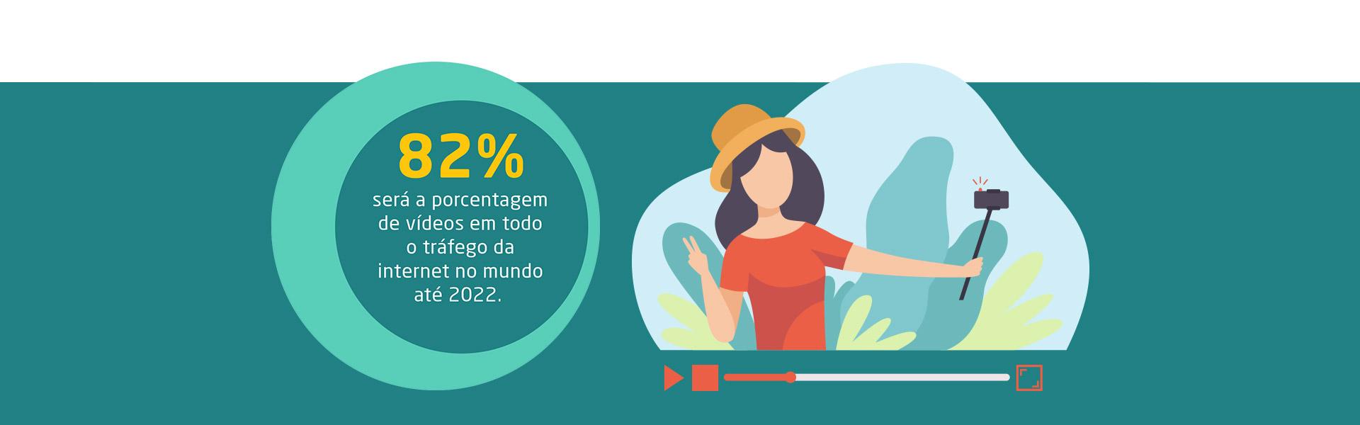 O uso de vídeos na internet