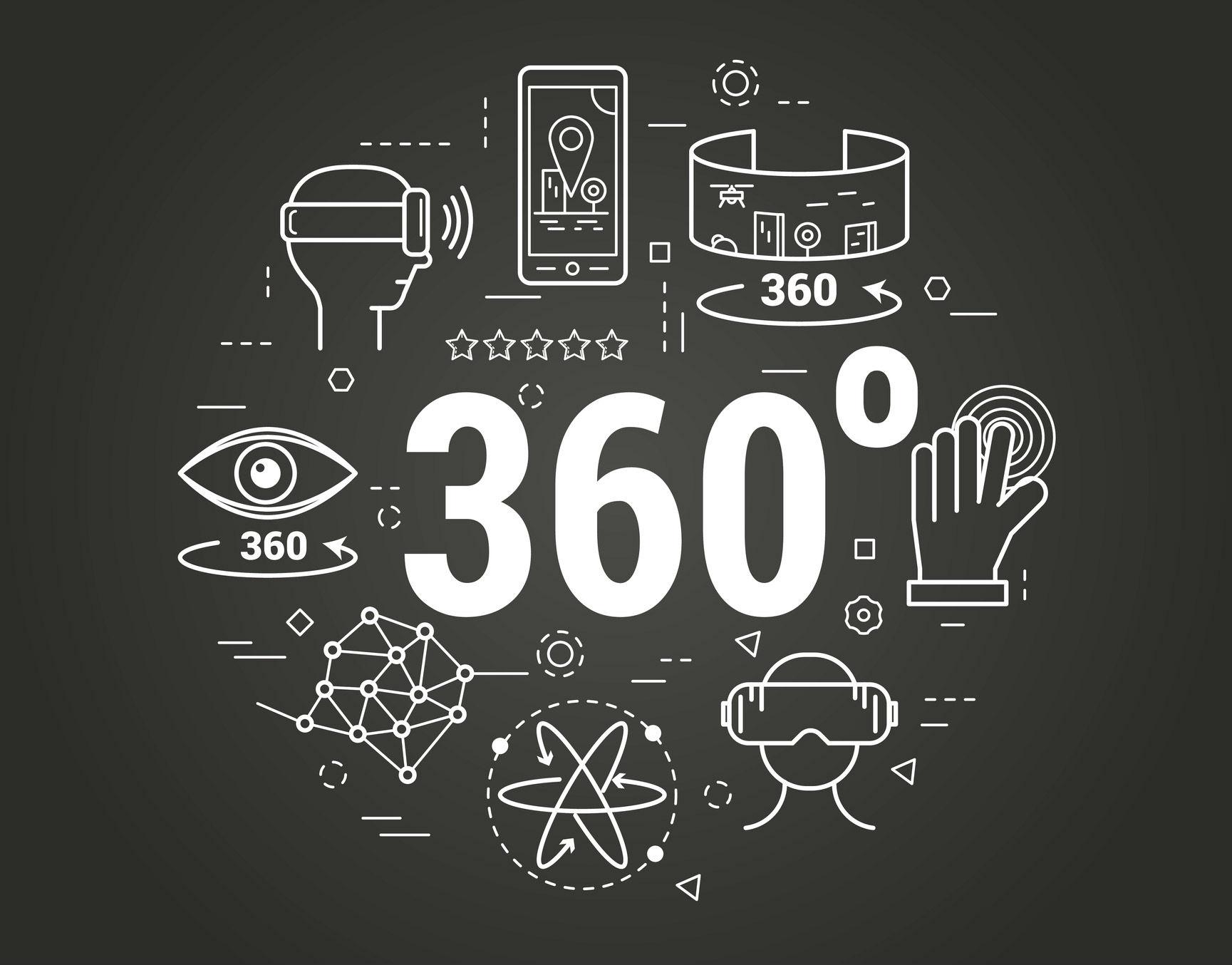 Várias formas para uma comunicação 360°