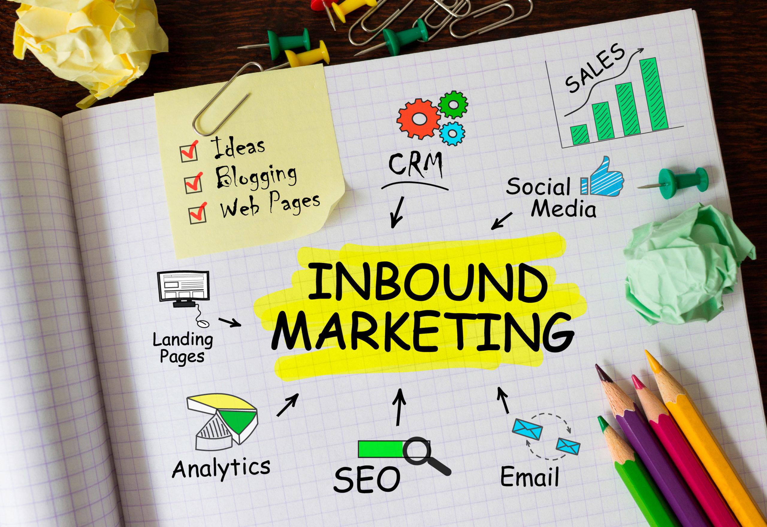 Estratégias para Inbound Marketing desenhadas em um caderno