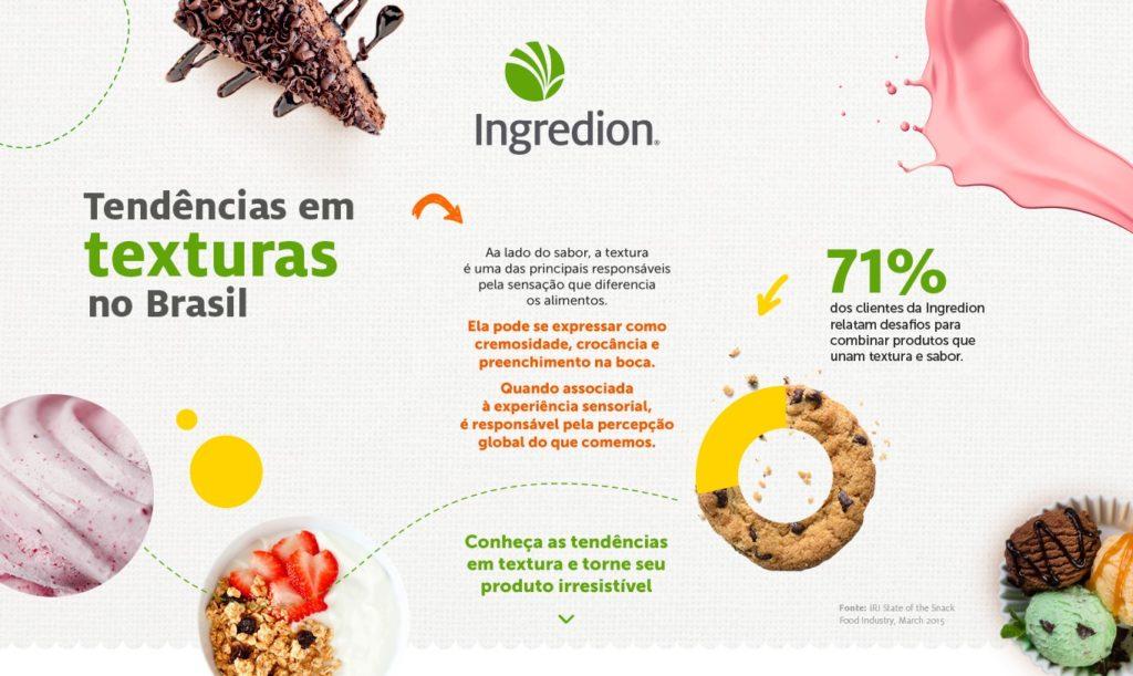 Infográfico animado tendências Ingredion
